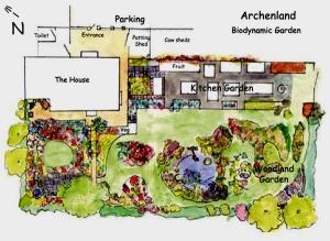 Archenland-Plan