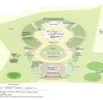 BD Plan1